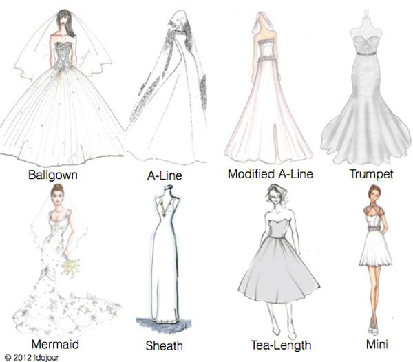 Guide To Traditional Wedding Dress Types